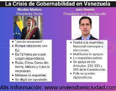 Crisis de Gobernabilidad en Venezuela